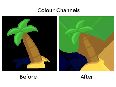 Bleeding out colours using Value Propagate